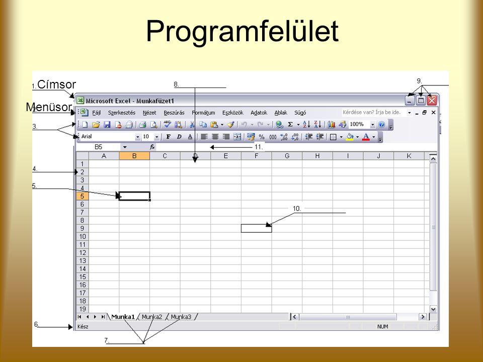 Programfelület Címsor Menüsor