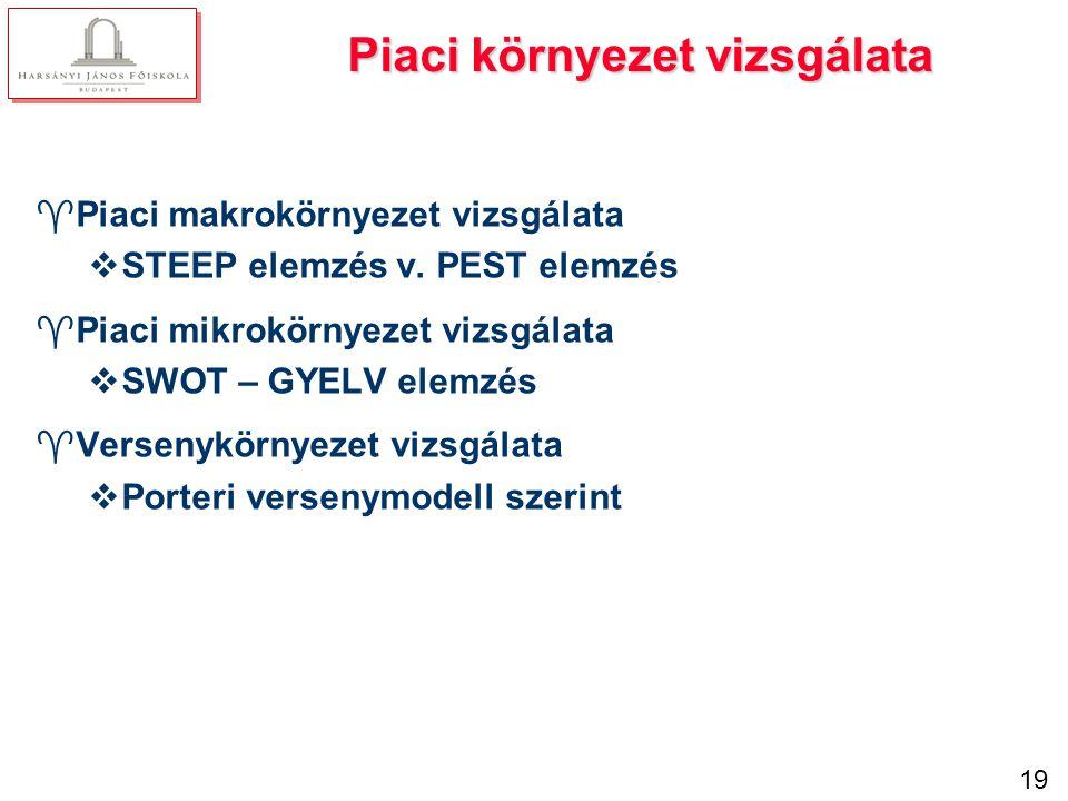 1. A STEEP-elemzés területei, aspektusai