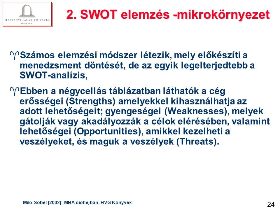 SWOT analízis Erősségek-Gyengeségek meghatározásához -versenyelemzés