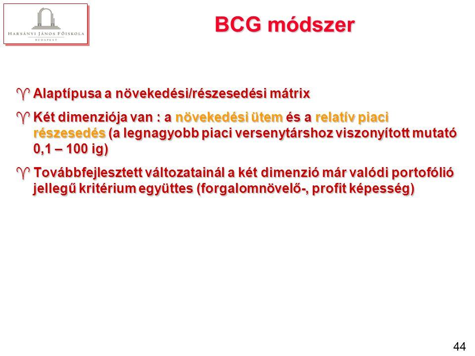 """BCG mátrix elemei Kérdőjel, """"kölyök termék Sztár termék"""