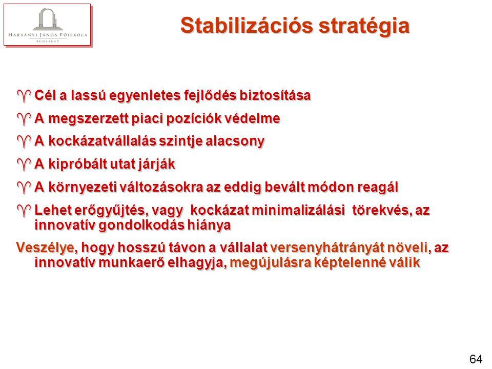 Növekedési stratégia 1. Ha erre lehetőség van a legkézenfekvőbb stratégia.
