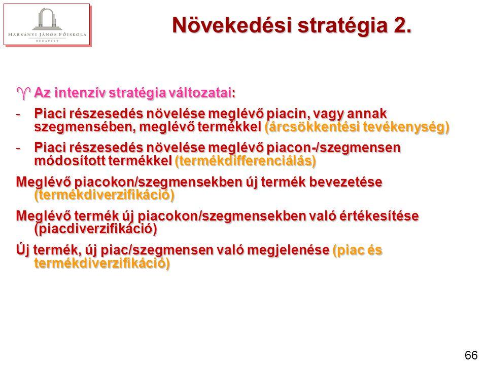 Növekedési stratégia 3. Integrációs stratégiák: