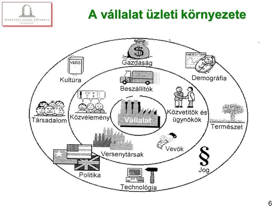 Ezért a marketingstratégia megtervezése és megvalósítása csakis és szigorúan a környezet ismeretében lehetséges.