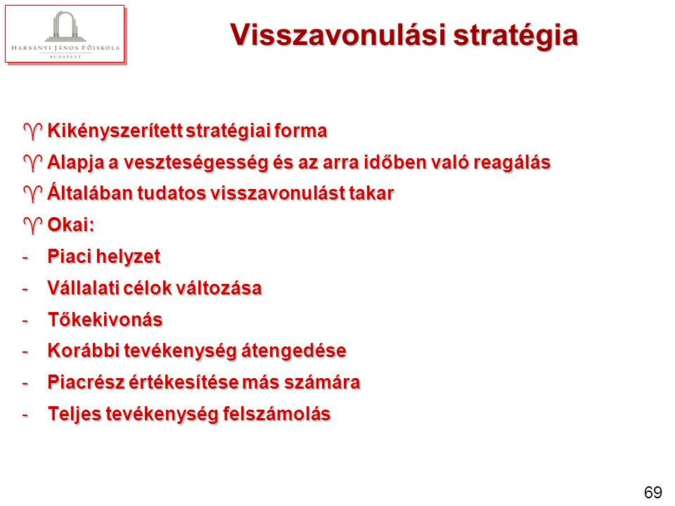 Termék (verseny)- stratégia típusok