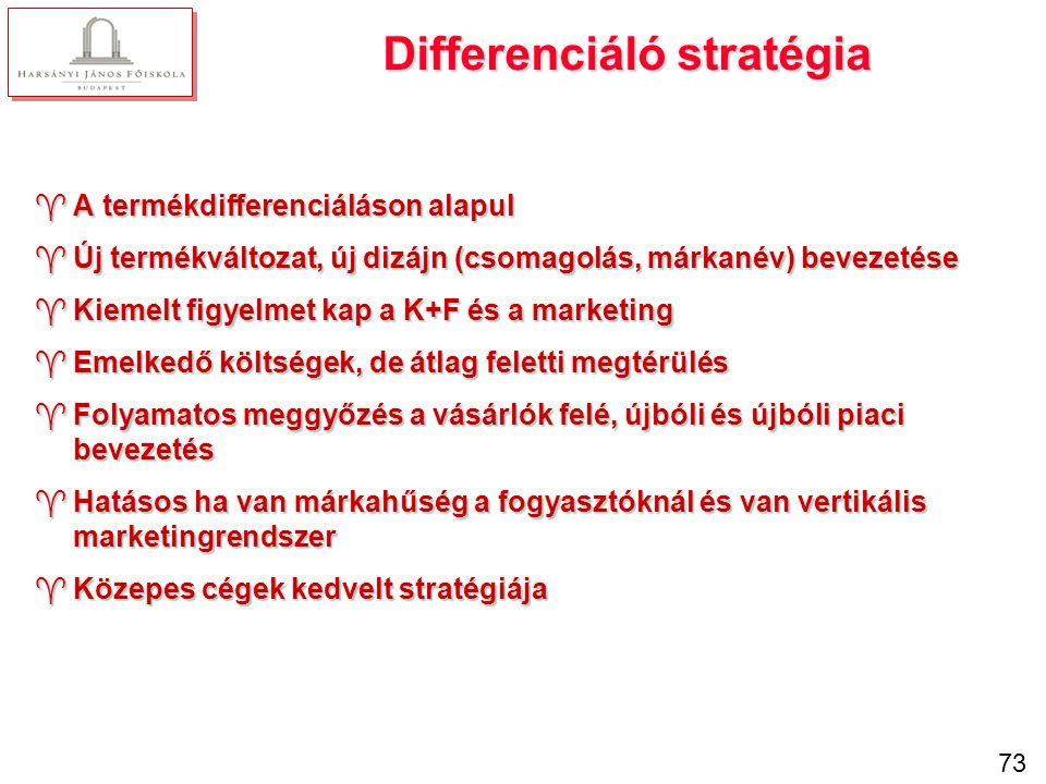 Fókuszáló stratégia Egy - egy vevőrétegre, termékre összpontosít