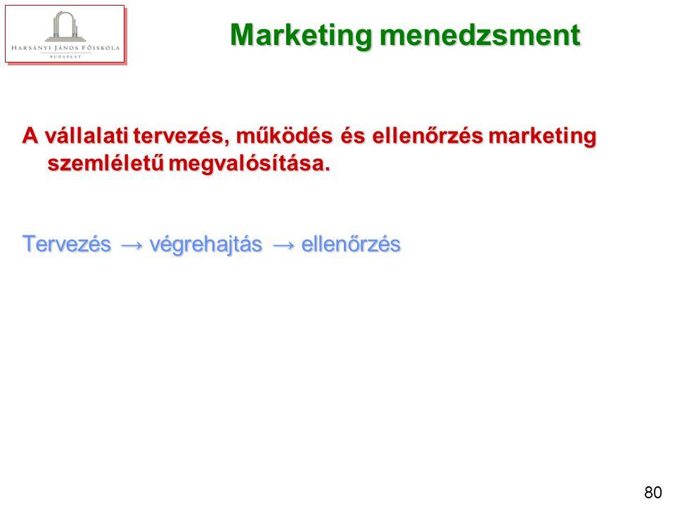 Marketingterv készítése