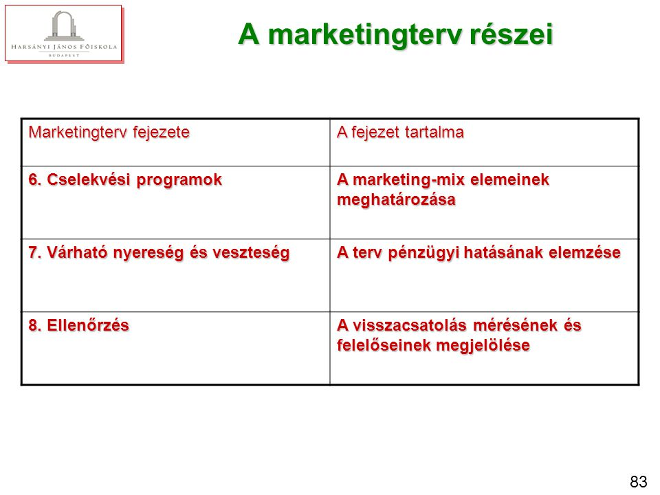 Cselekvési program A marketingtervben meghatározott célok elérése → rendelkezésre álló anyagi és szellemi erőforrások megfelelő kombinációja.