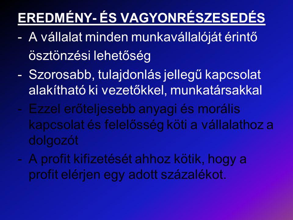 EREDMÉNY- ÉS VAGYONRÉSZESEDÉS