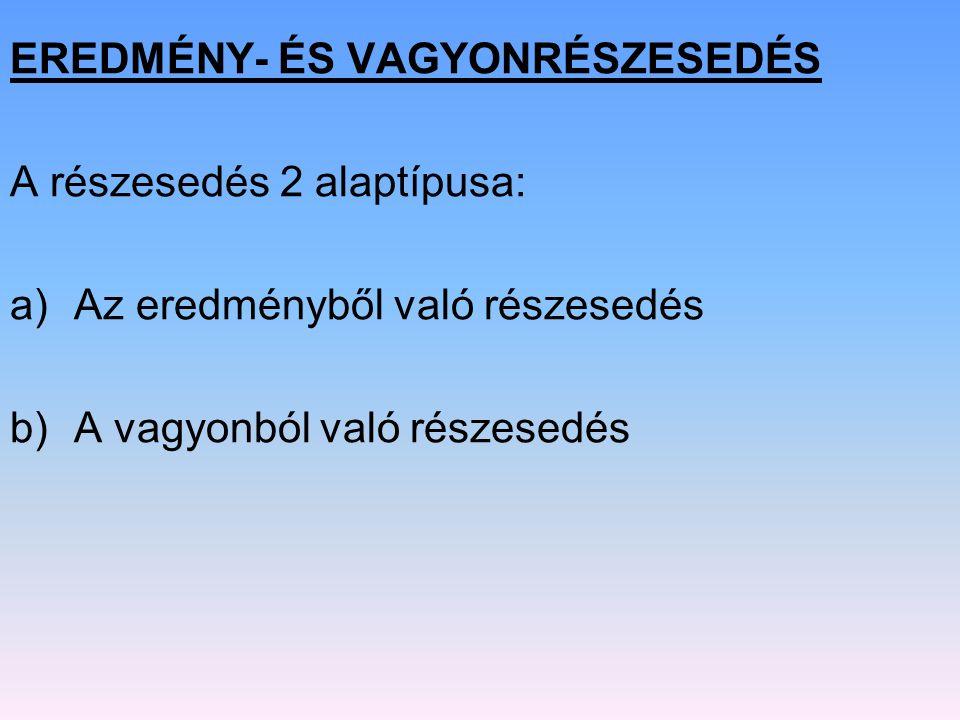 EREDMÉNY- ÉS VAGYONRÉSZESEDÉS A részesedés 2 alaptípusa:
