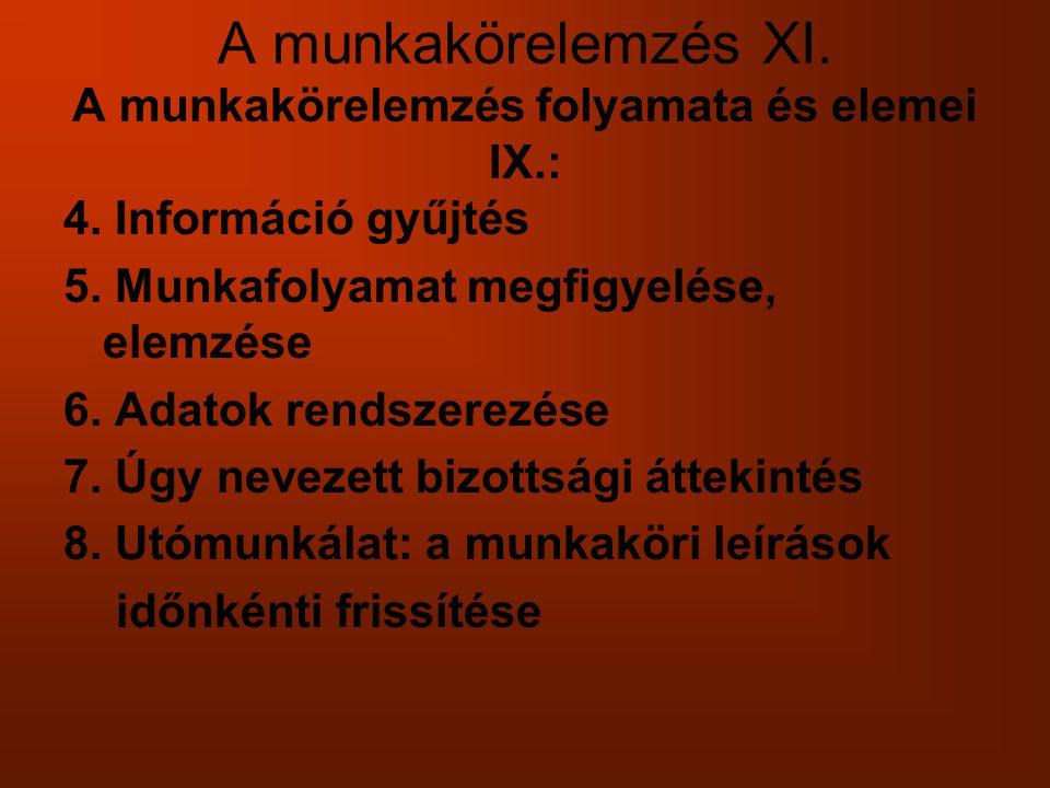 A munkakörelemzés XI. A munkakörelemzés folyamata és elemei IX.: