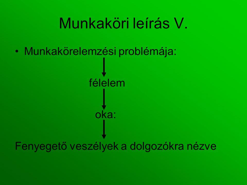 Munkaköri leírás V. Munkakörelemzési problémája: félelem oka: