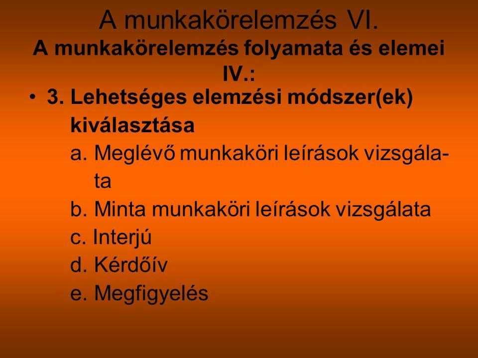 A munkakörelemzés VI. A munkakörelemzés folyamata és elemei IV.: