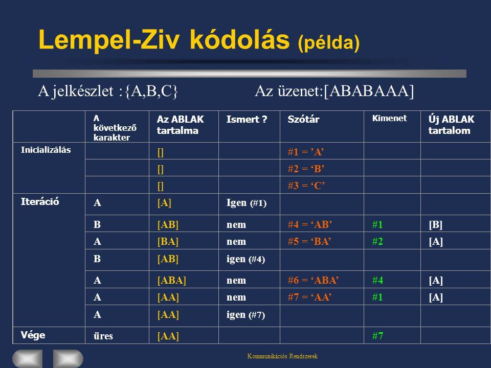 Lempel-Ziv kódolás (példa)