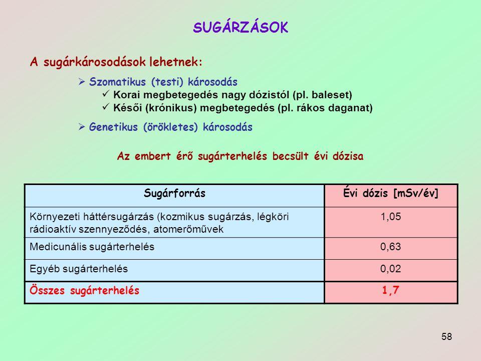 SUGÁRZÁSOK A sugárkárosodások lehetnek: Szomatikus (testi) károsodás