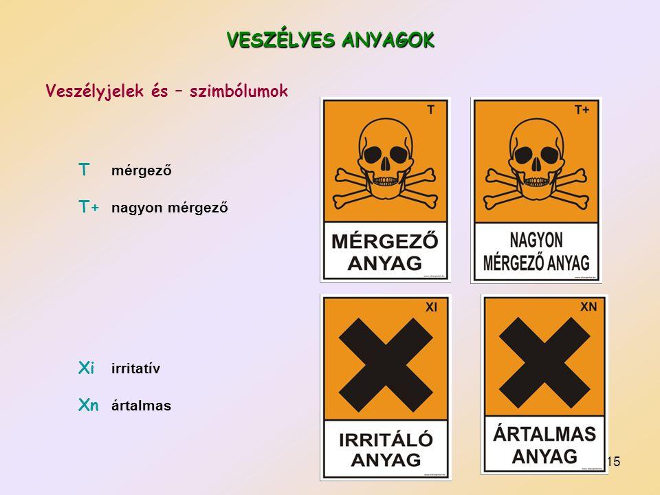 VESZÉLYES ANYAGOK Veszélyjelek és – szimbólumok T mérgező
