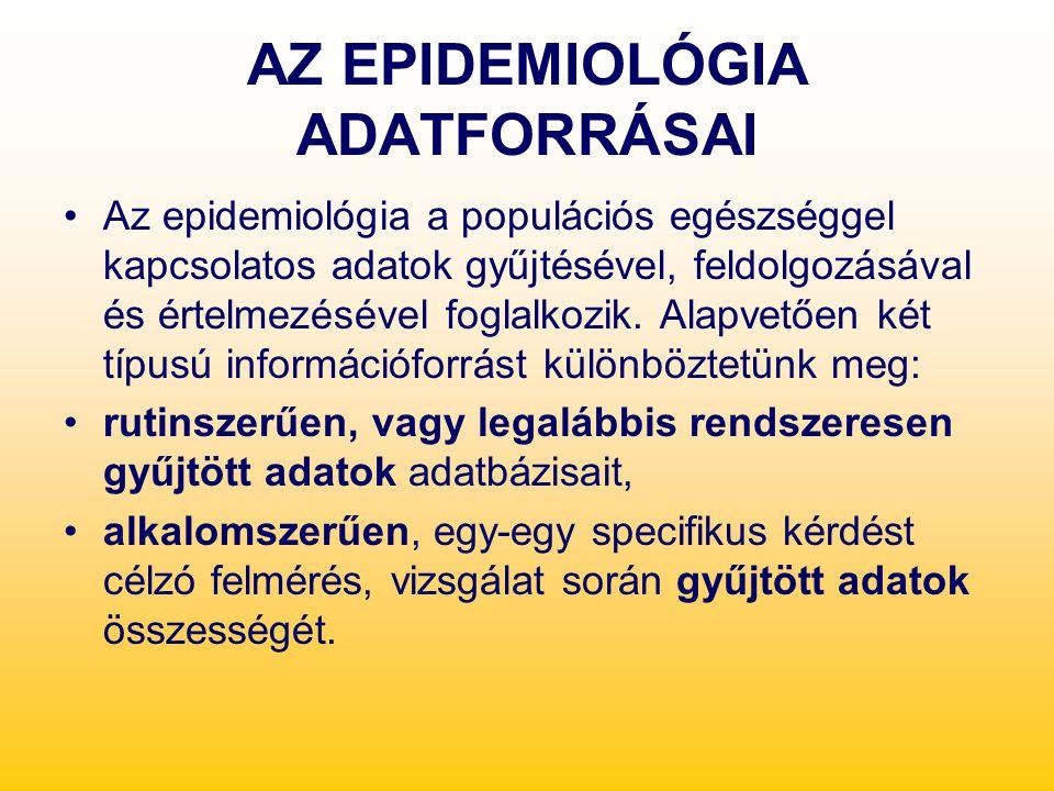 AZ EPIDEMIOLÓGIA ADATFORRÁSAI