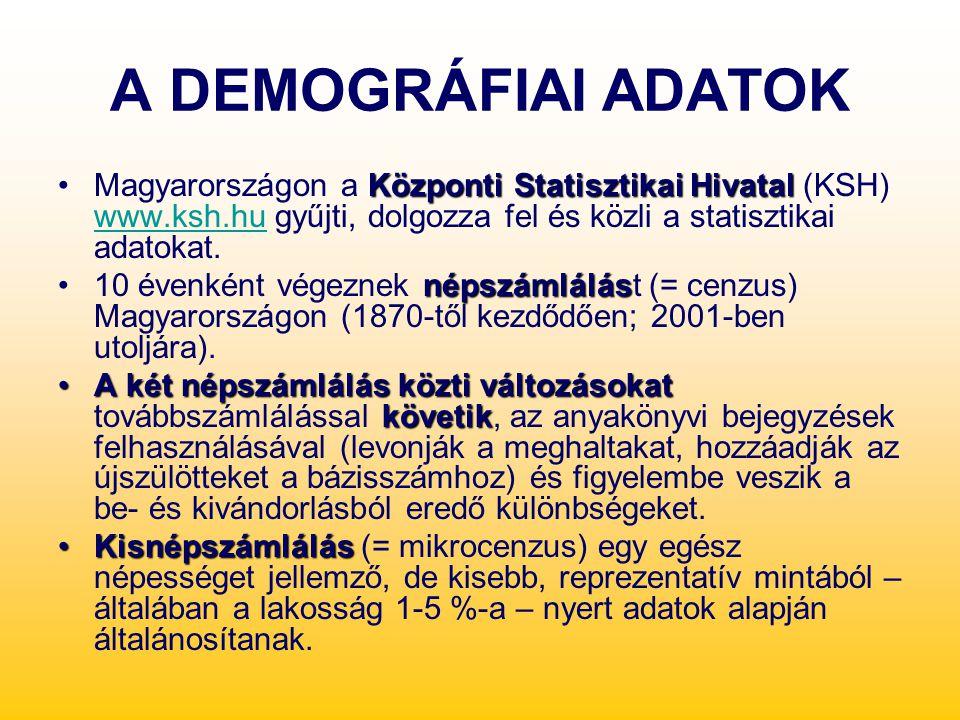 A DEMOGRÁFIAI ADATOK Magyarországon a Központi Statisztikai Hivatal (KSH) www.ksh.hu gyűjti, dolgozza fel és közli a statisztikai adatokat.