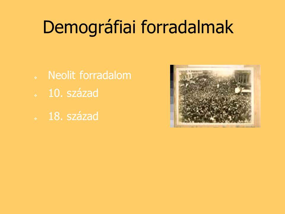 Demográfiai forradalmak