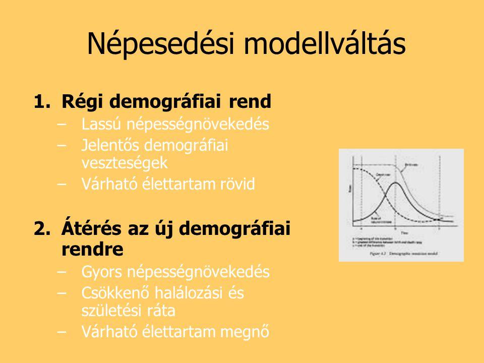 Népesedési modellváltás