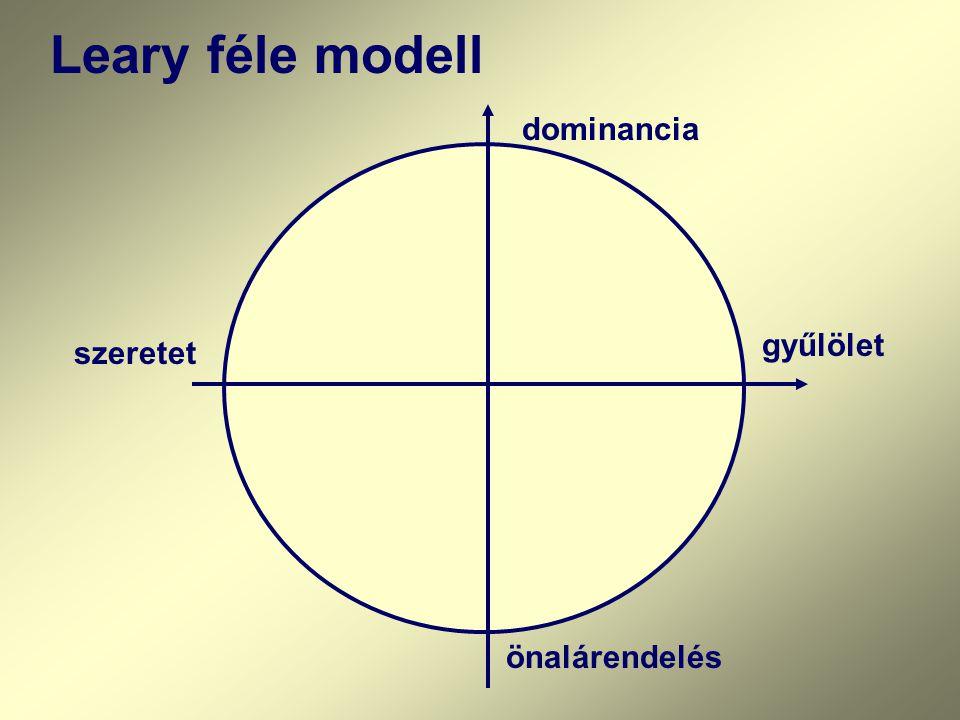 Leary féle modell dominancia gyűlölet szeretet önalárendelés