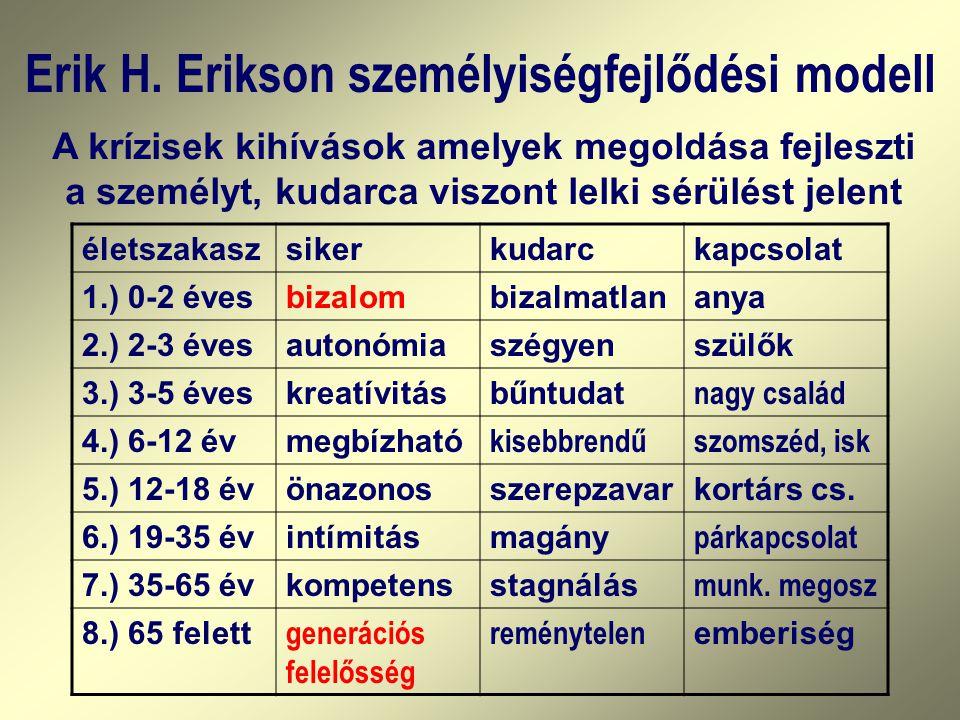 Erik H. Erikson személyiségfejlődési modell