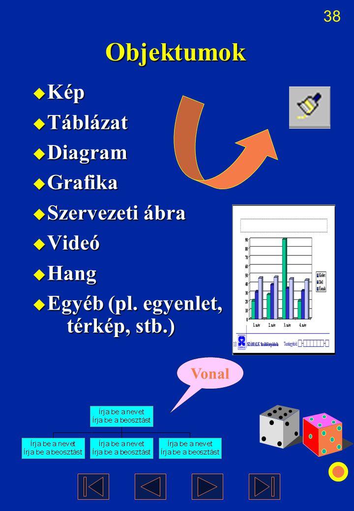 Objektumok Kép Táblázat Diagram Grafika Szervezeti ábra Videó Hang