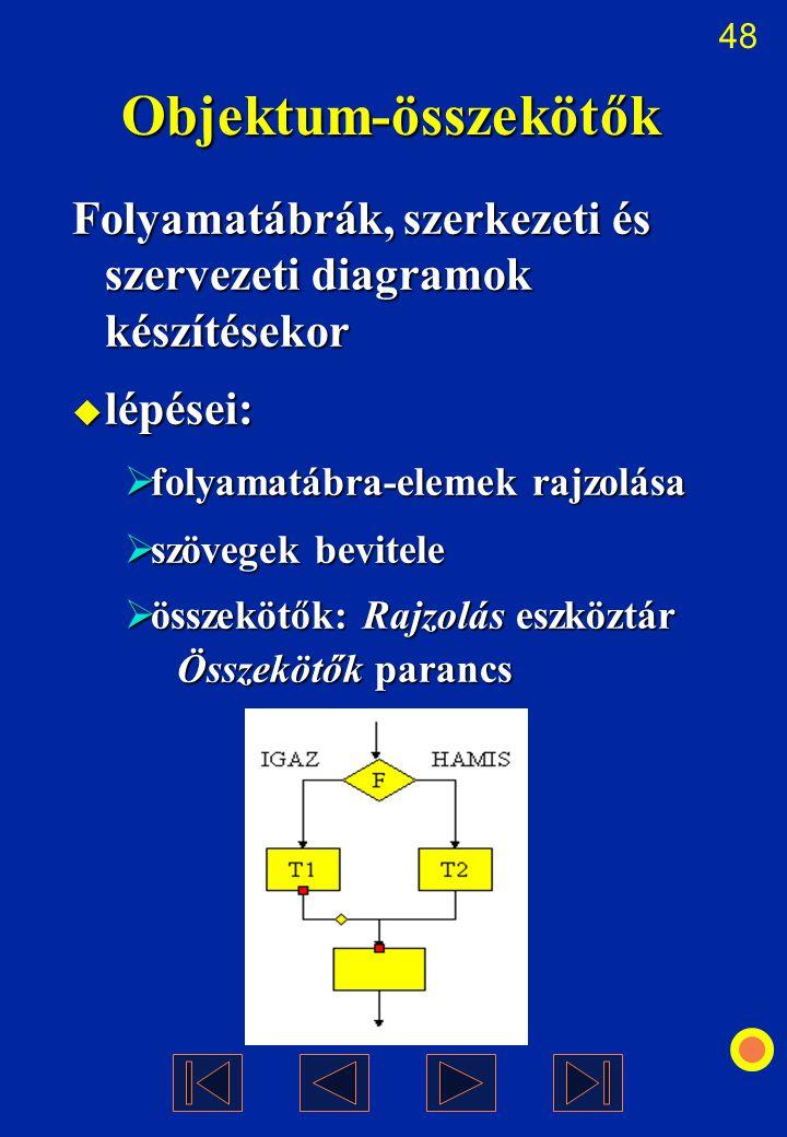 Objektum-összekötők Folyamatábrák, szerkezeti és szervezeti diagramok készítésekor. lépései: folyamatábra-elemek rajzolása.