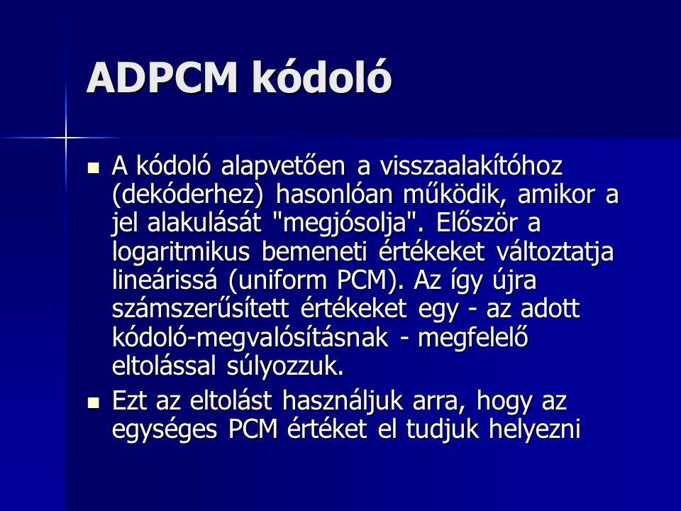 ADPCM kódoló