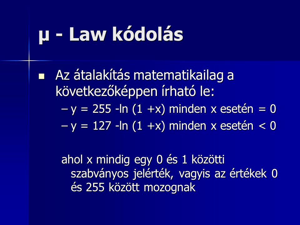 μ - Law kódolás Az átalakítás matematikailag a következőképpen írható le: y = 255 -ln (1 +x) minden x esetén = 0.