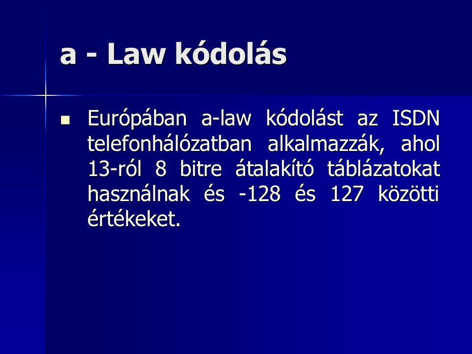 a - Law kódolás
