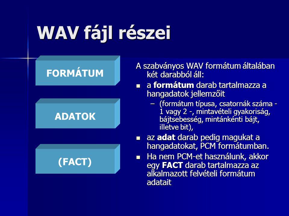WAV fájl részei FORMÁTUM ADATOK (FACT)