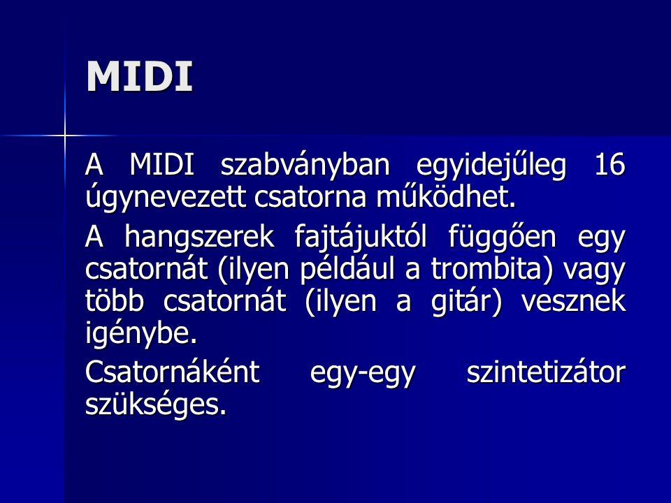 MIDI A MIDI szabványban egyidejűleg 16 úgynevezett csatorna működhet.