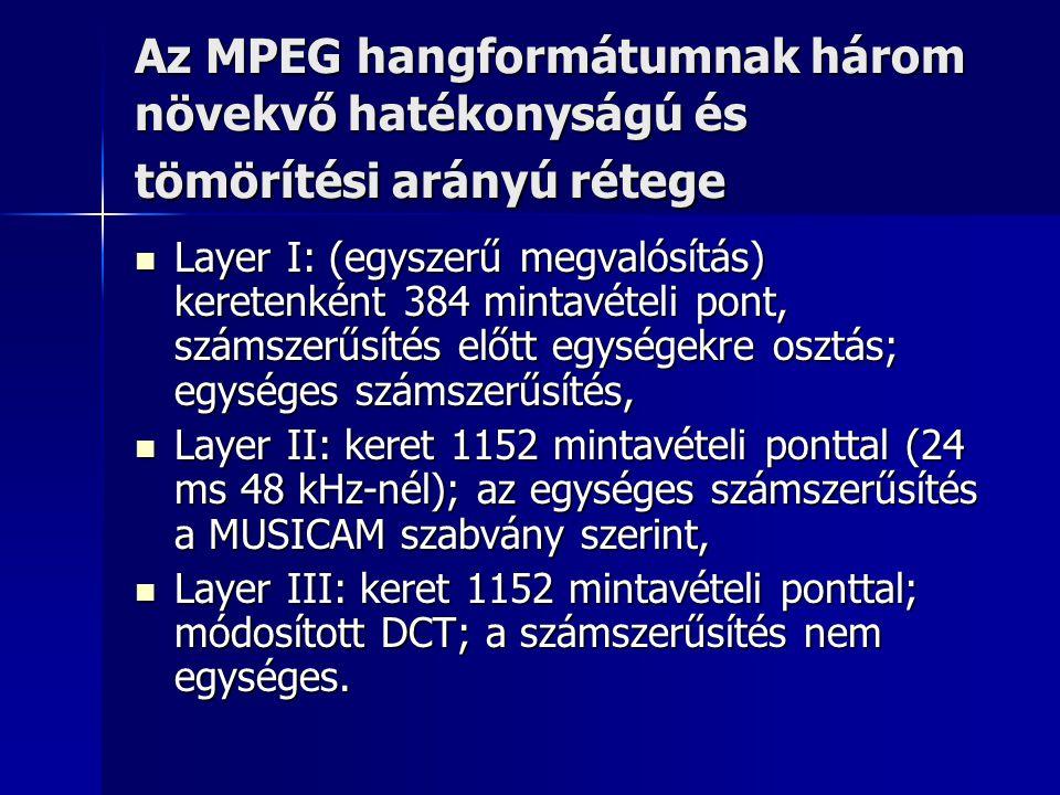 Az MPEG hangformátumnak három növekvő hatékonyságú és tömörítési arányú rétege