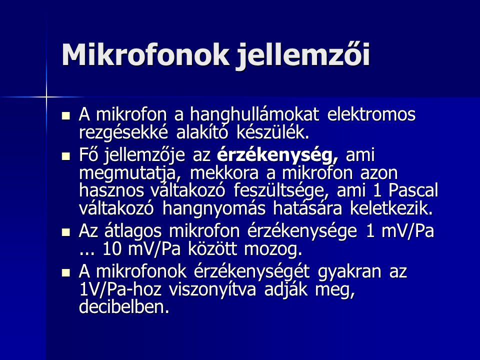Mikrofonok jellemzői A mikrofon a hanghullámokat elektromos rezgésekké alakító készülék.