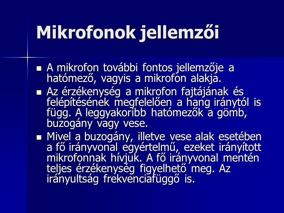 Mikrofonok jellemzői A mikrofon további fontos jellemzője a hatómező, vagyis a mikrofon alakja.