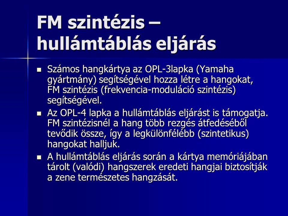 FM szintézis – hullámtáblás eljárás