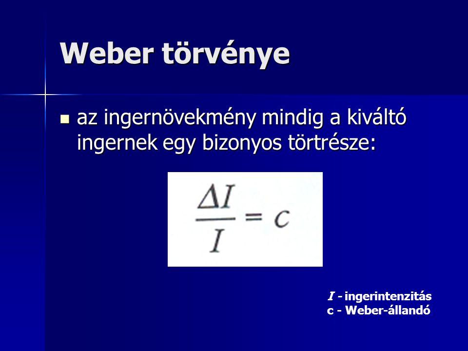 Weber törvénye az ingernövekmény mindig a kiváltó ingernek egy bizonyos törtrésze: I - ingerintenzitás c - Weber-állandó.