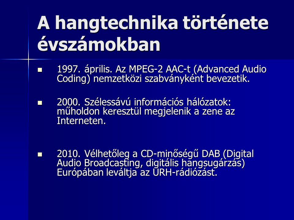 A hangtechnika története évszámokban
