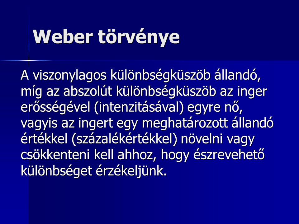 Weber törvénye