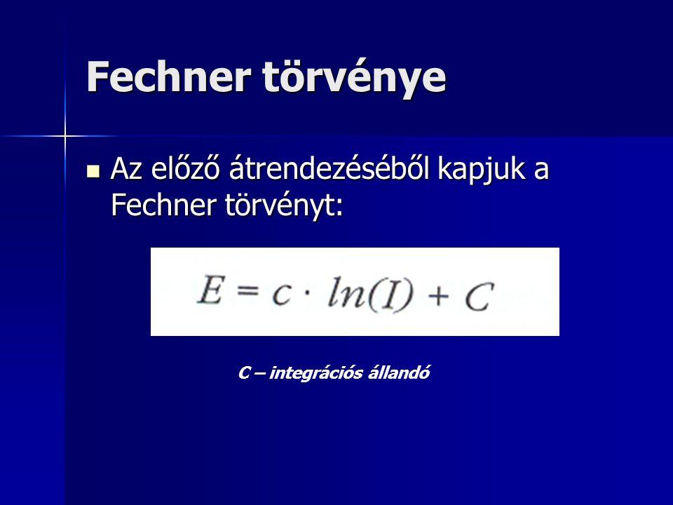 Fechner törvénye Az előző átrendezéséből kapjuk a Fechner törvényt: