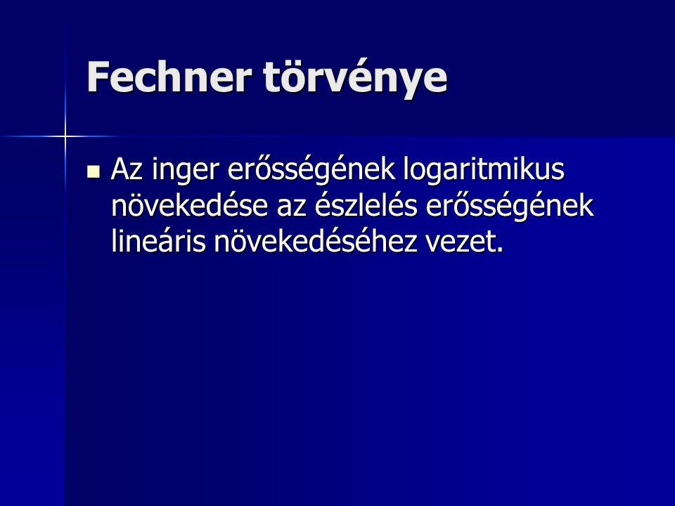 Fechner törvénye Az inger erősségének logaritmikus növekedése az észlelés erősségének lineáris növekedéséhez vezet.
