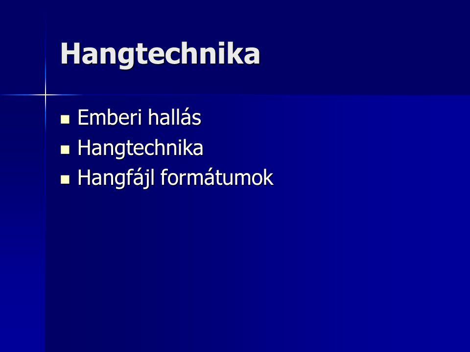 Hangtechnika Emberi hallás Hangtechnika Hangfájl formátumok