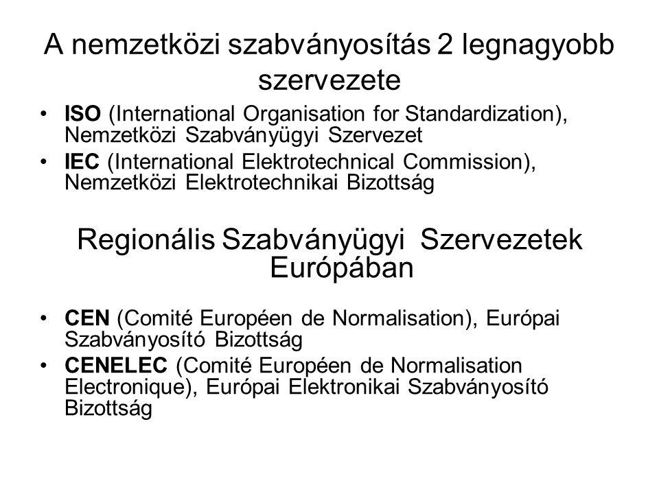 A nemzetközi szabványosítás 2 legnagyobb szervezete