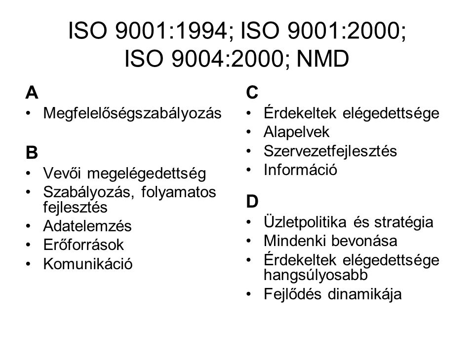 ISO 9001:1994; ISO 9001:2000; ISO 9004:2000; NMD A B C D