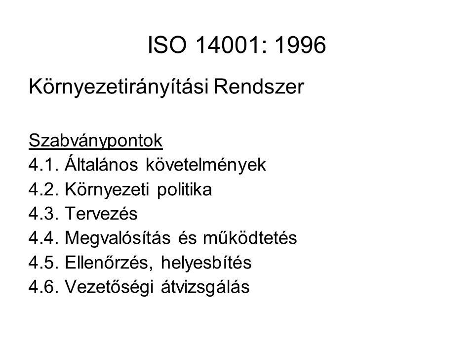ISO 14001: 1996 Környezetirányítási Rendszer Szabványpontok