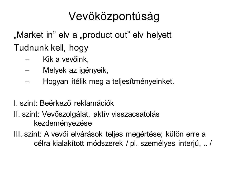 "Vevőközpontúság ""Market in elv a ""product out elv helyett"