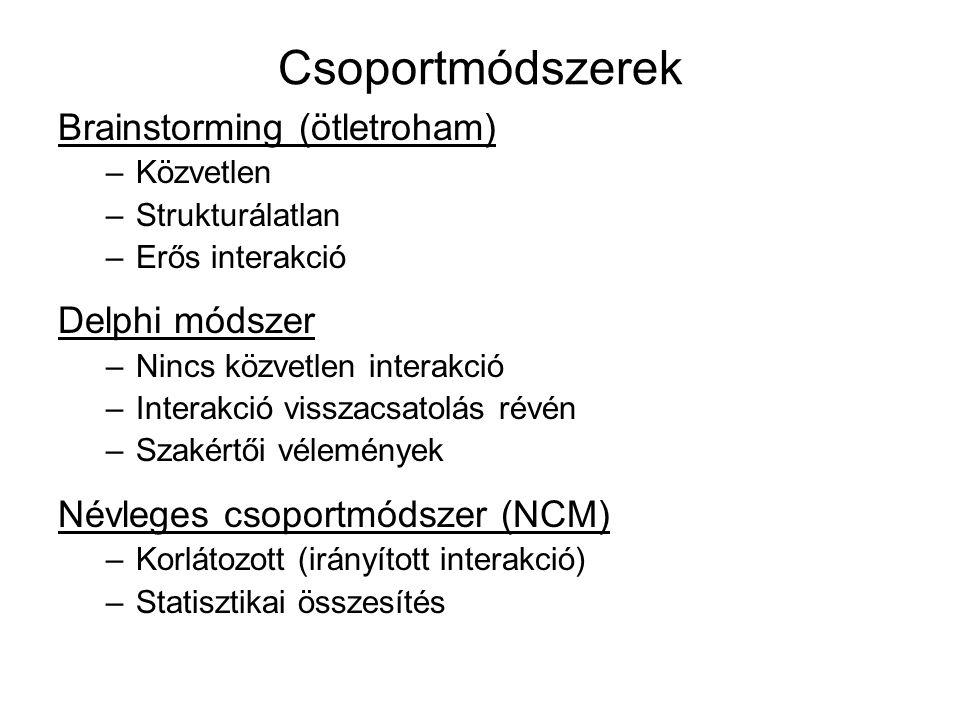 Csoportmódszerek Brainstorming (ötletroham) Delphi módszer