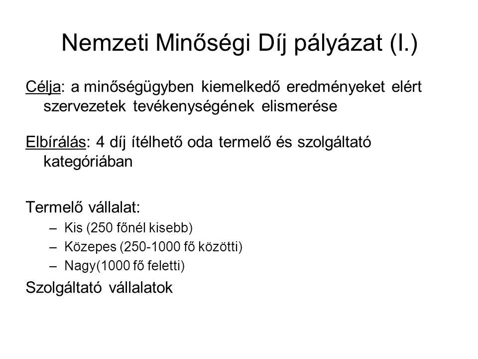 Nemzeti Minőségi Díj pályázat (I.)