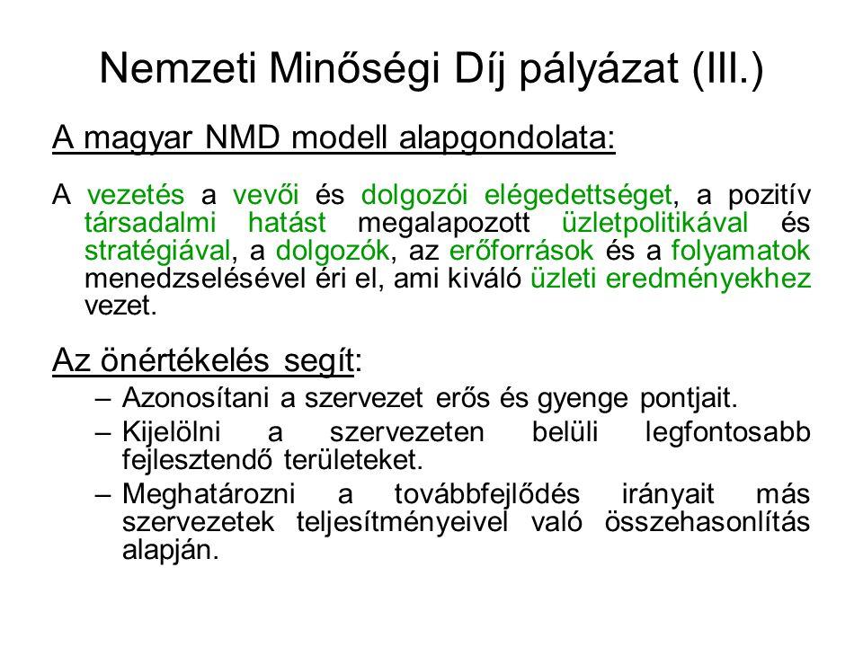 Nemzeti Minőségi Díj pályázat (III.)