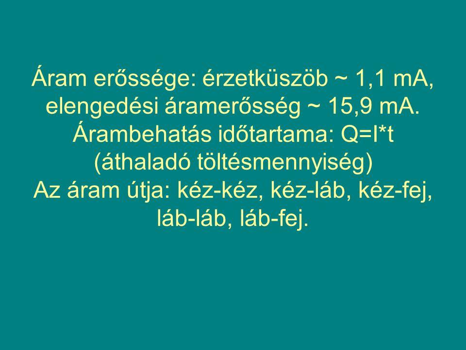 Áram erőssége: érzetküszöb ~ 1,1 mA, elengedési áramerősség ~ 15,9 mA
